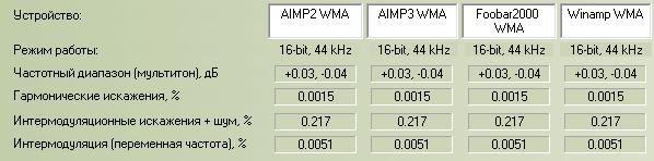 WMA-декодеры